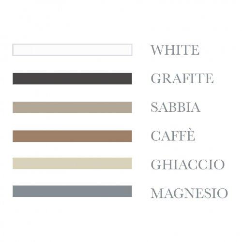 Primo Colours